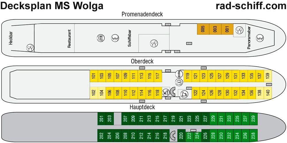 MS Wolga